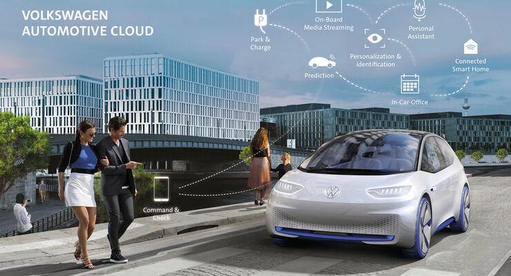 10/2018, Volkswagen Microsoft Cloud