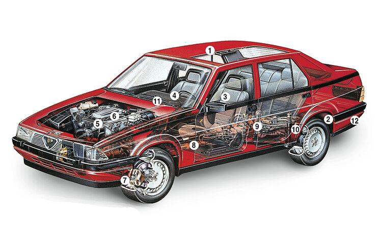 Alfa Romeo, 75 2.0, TS
