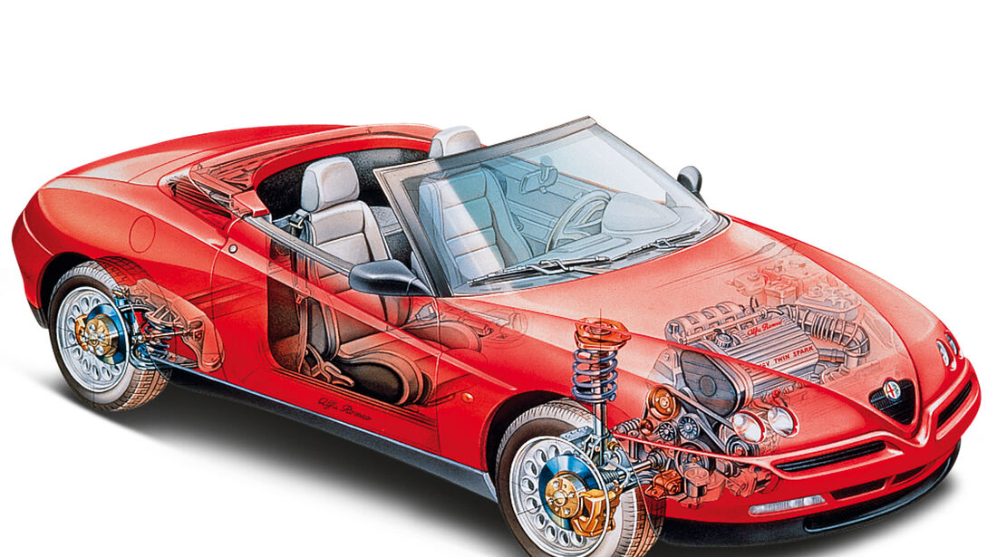 Alfa Romeo Spider 2.0 TS, Durchsicht