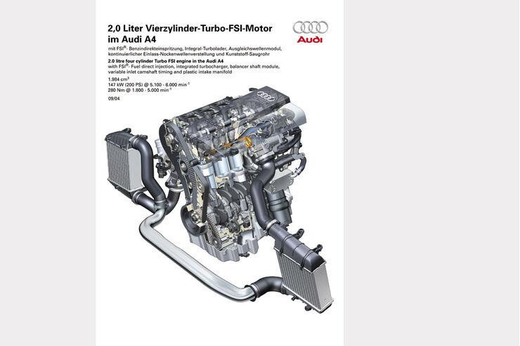 Audi A3 2.0 TFSI - Seat Leon 2.0 - Skoda Octavia RS - VW Golf GTI 22