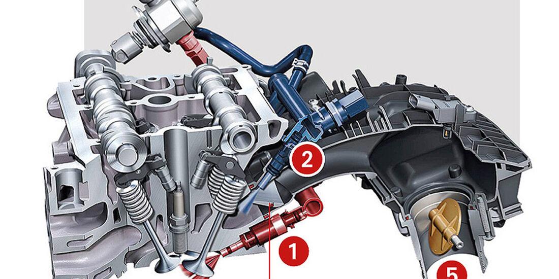 Audi A4 1.8 TFSI Einspritzsystem