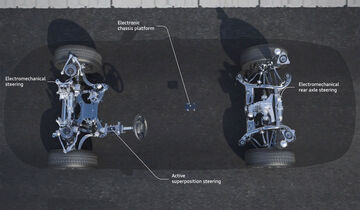 Audi A8 Allradlenkung