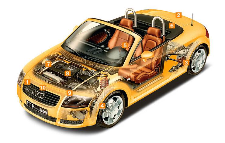 audi tt roadster boxster alternative zum halben preis auto motor und sport. Black Bedroom Furniture Sets. Home Design Ideas