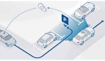 Automatisiertes Parken, Bosch-Sensorik
