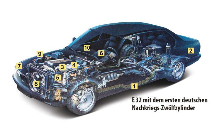 BMW 730i, Igelbild