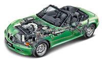 BMW Z3 1.8 Roadster (E36-7), Durchsicht