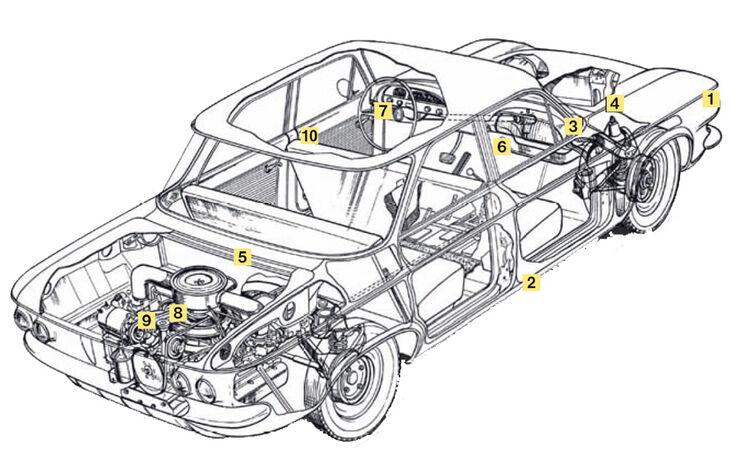 Chevrolet Corvair Cabriolet