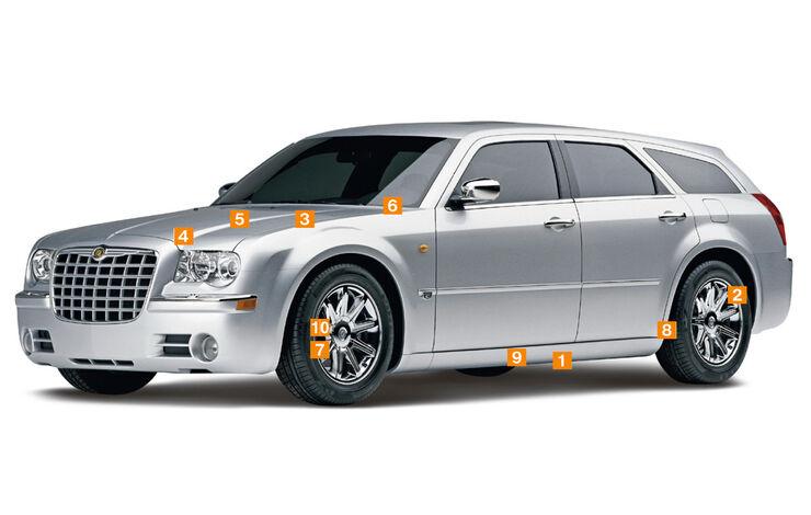 Chrysler 300 C Touring, Schwachpunkte, Igelbild