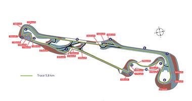 Circuit Paul Ricard - Track Layout