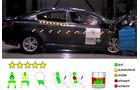 Crashtest Toyota Avensis