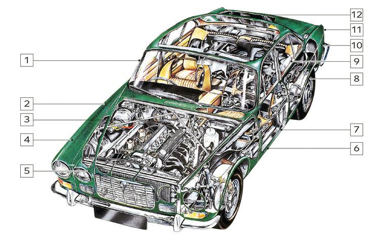 Daimler Double Six, Schwachstellen, Igelbild