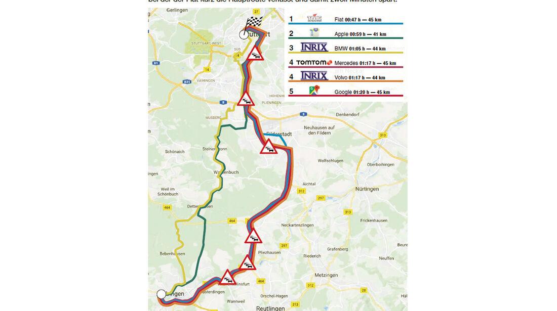 Echtzeit-Navigationsdienste, Route