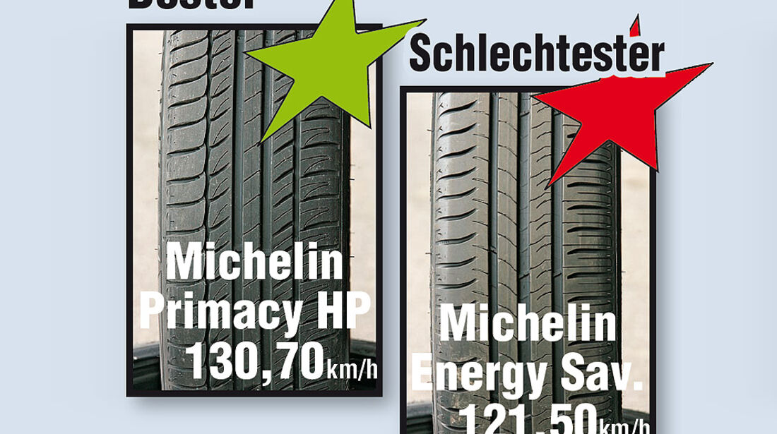 Energiespar-Reifen - Spurwechsel