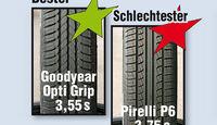 Energiespar-Reifen - Traktion