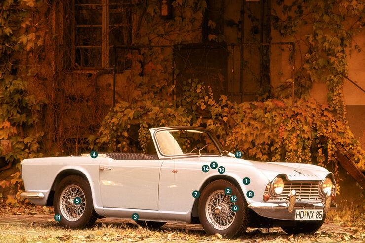 Ersatzteile Triumph TR 4, Igelbild, Seitenansicht