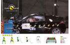EuroNCAP-Crashtest Honda CR-Z, Frontal-Crashtest