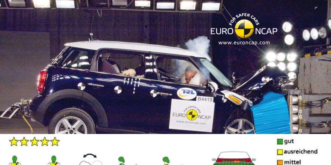 EuroNCAP-Crashtest, Mini Countryman, Frontal-Crashtest