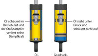Fahrwerkstechnik, Öldämpfer, Stoßdämpfer