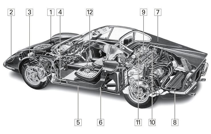 Ferrari Dino 246 GT, Schwachstellen, Kaufberatung