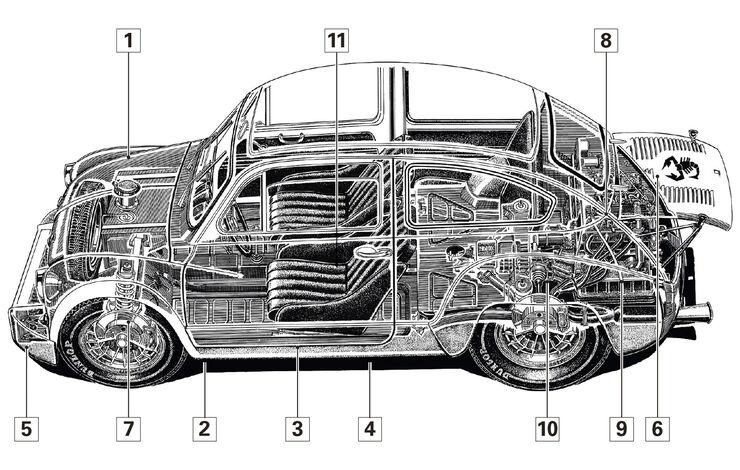 Fiat Abarth 1000 TC, Schwachstellen, Igelbild