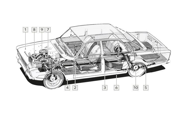 Ford 17/20 M P7, Schwachstellen