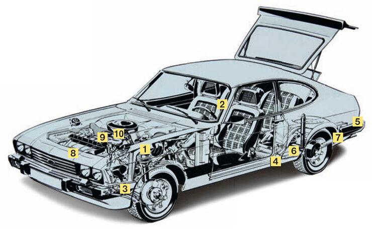 Ford Capri II/78 (MK III) 1978-1986