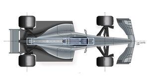 Formel 1-Auto 2017 - Dimensionen