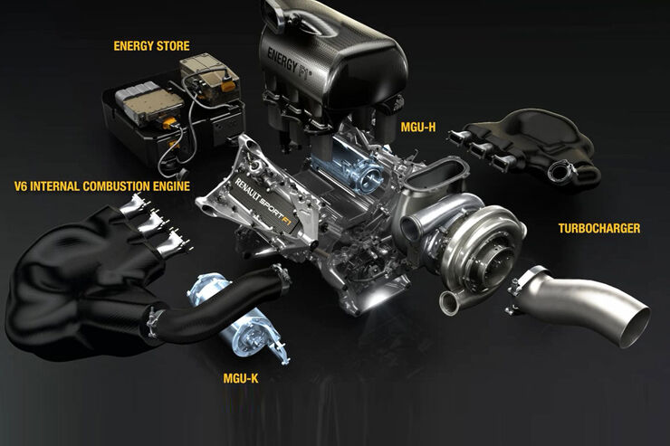 renault formel 1 motor im video erkl rt auto motor und sport. Black Bedroom Furniture Sets. Home Design Ideas