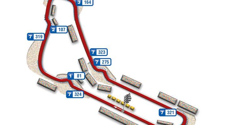 Formel 1 Strecke 2010 Italien