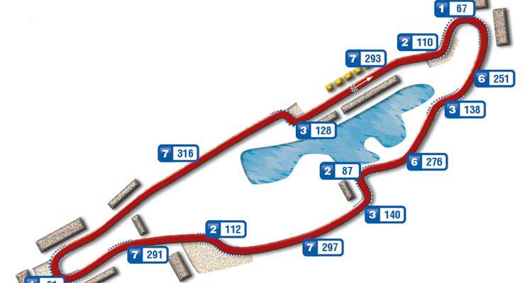 Großer Preis von Kanada (Formel 1) Rennstrecken Grafik Montreal