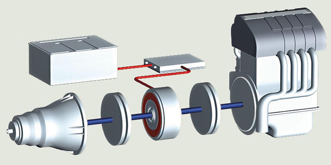 Hybrid-Technik
