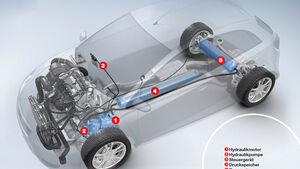 Hybridantrieb, Hydraulik-Hybrid