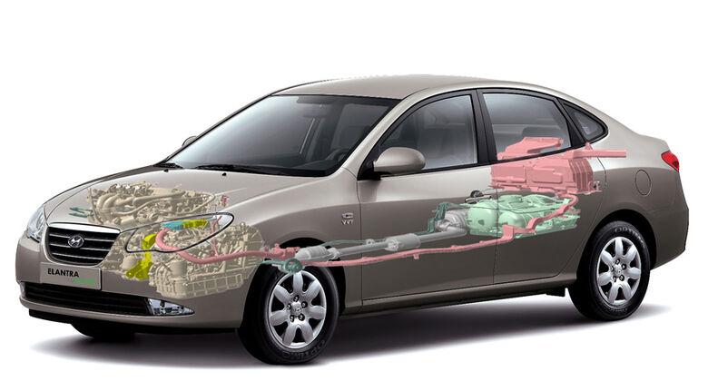 Hyundai Elantra Lpi Hybrid