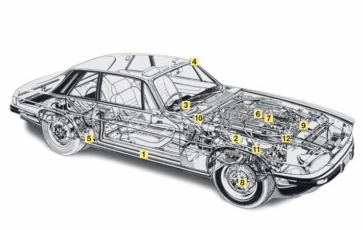 Igel Jaguar XJS