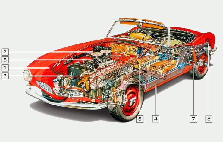 Igelbild BMW 507