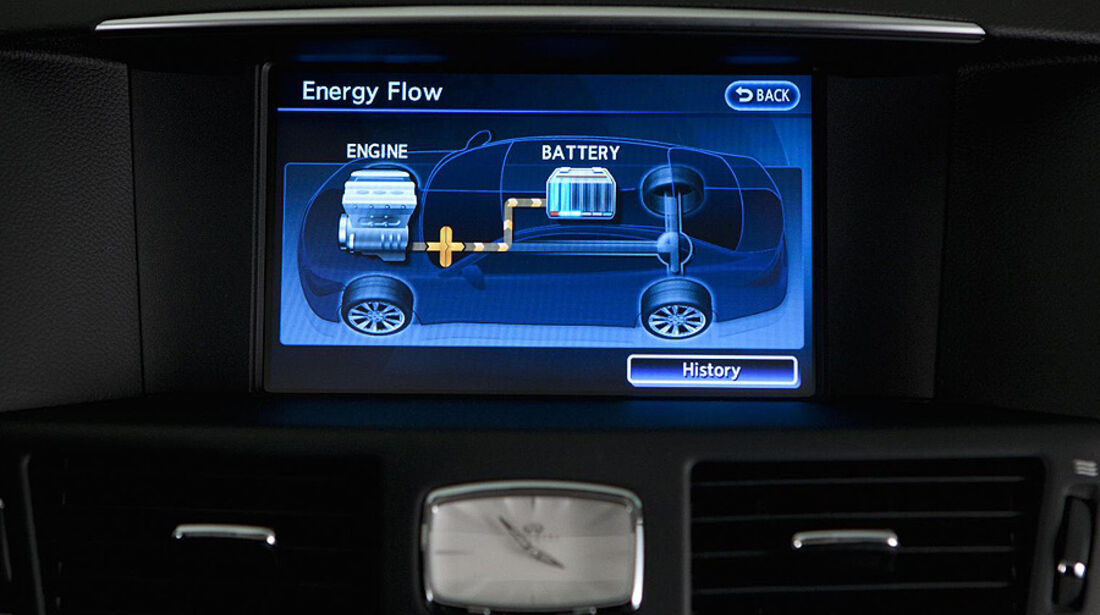 Infiniti M35h Hybrid, Bildschirm