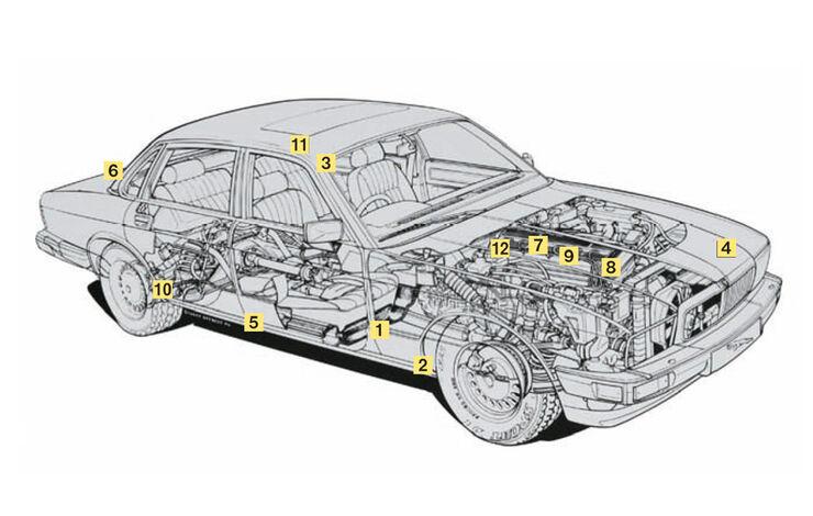 Jaguar XJ 6 (Baureihe XJ 40), 1986-1994