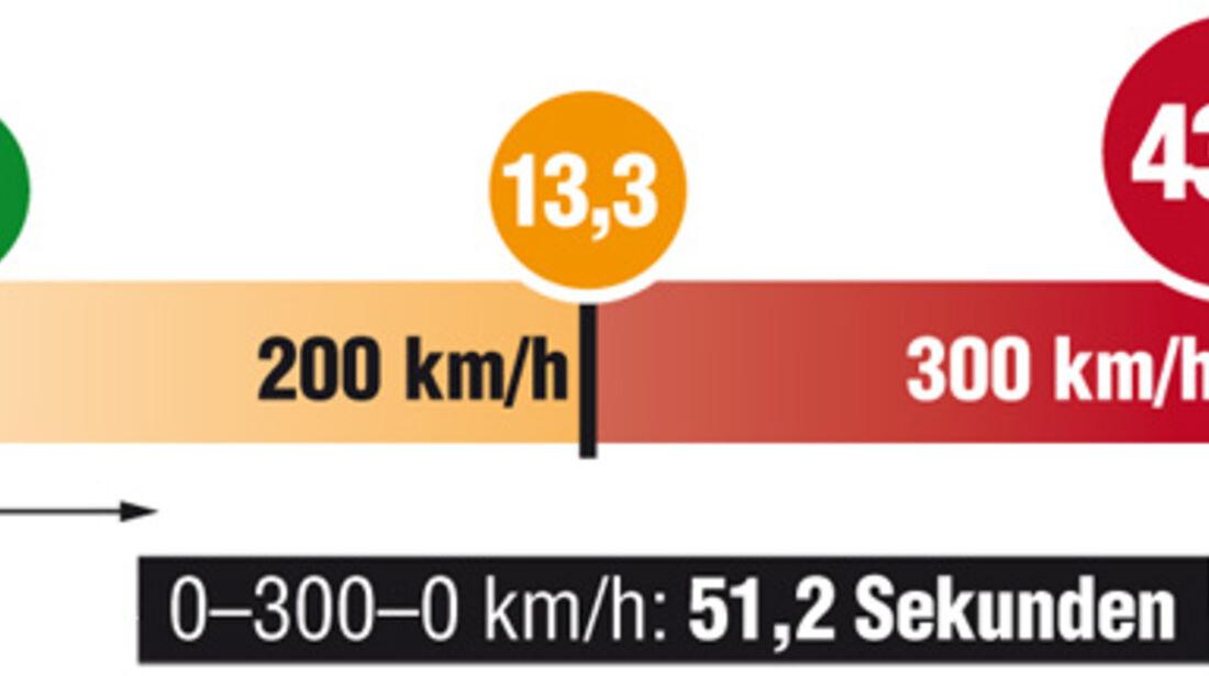 Jaguar XKR-S, Grafik