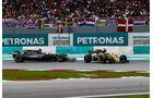 Kevin Magnussen & Jolyon Palmer - GP Malaysia 2017