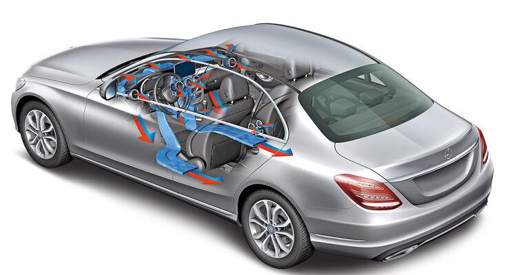 klimatisierung in der mercedes c klasse viel aufwand f r ein gutes klima auto motor und sport. Black Bedroom Furniture Sets. Home Design Ideas