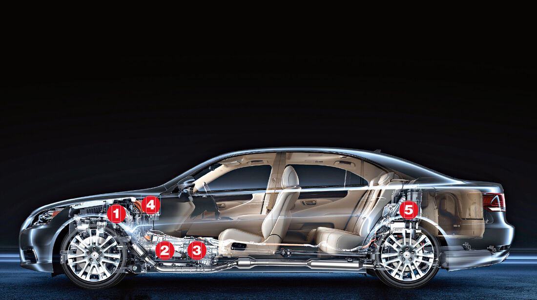 Lexus, Hybrid-Antrieb