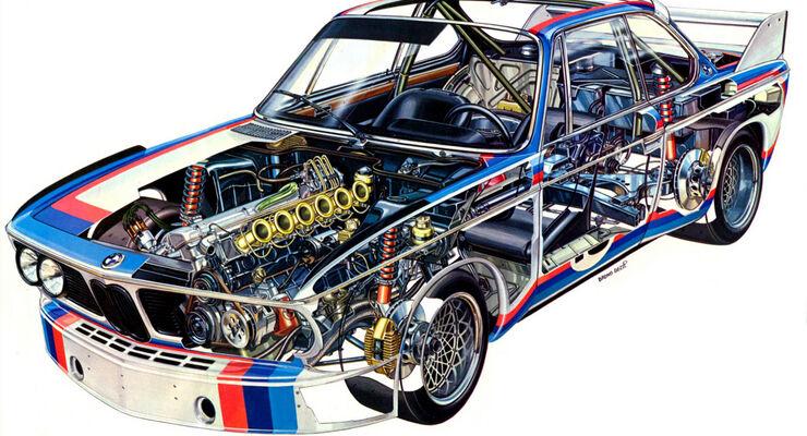 M21, Reihensechszylinder 3.0 CSL