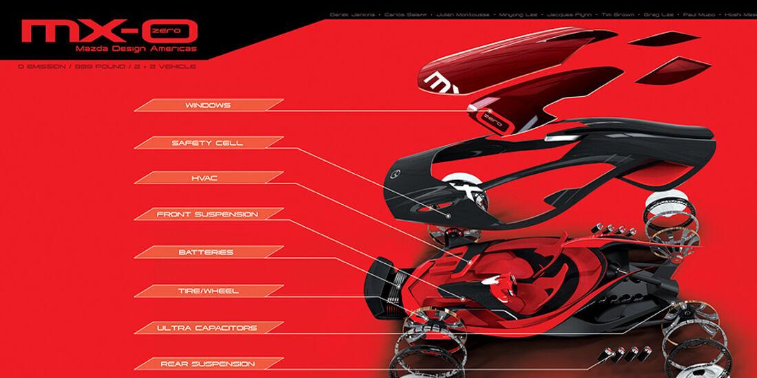 Mazda MX-0, L.A. Design Challenge, Studie