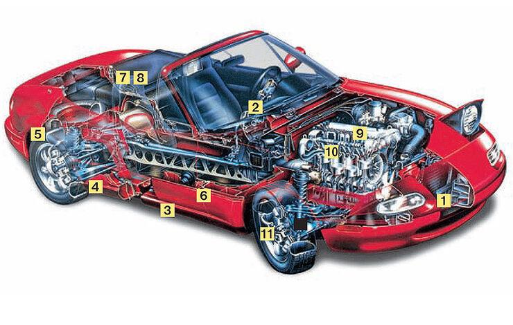 Mazda MX-5 1.6 16V (NA)