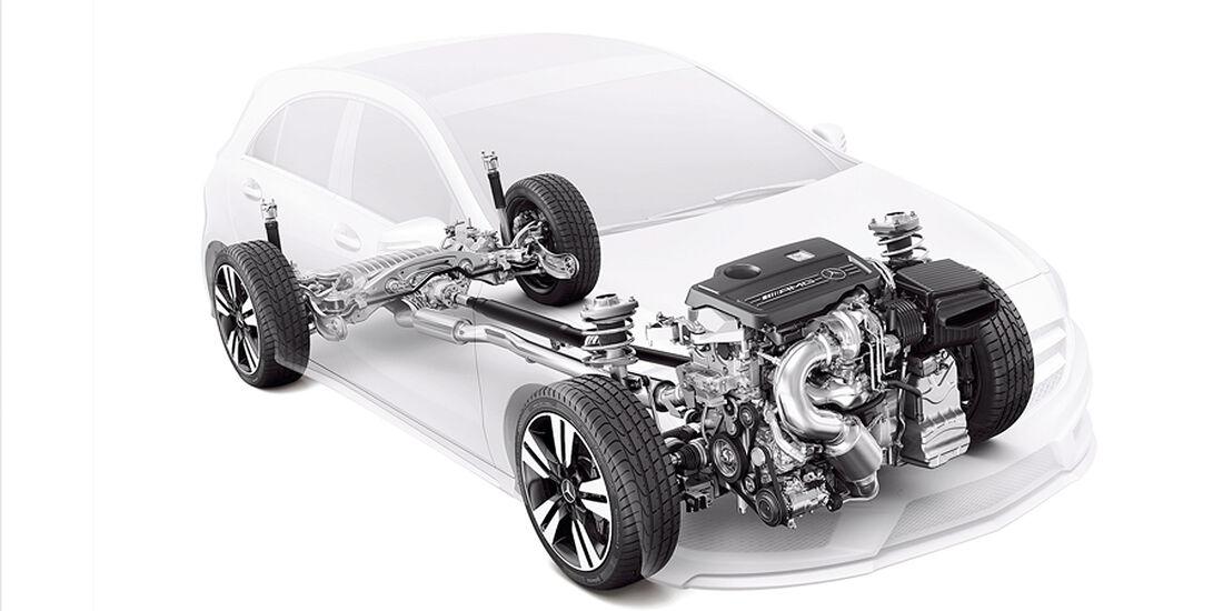 Mercedes A-Klasse Allradantrieb und GLA