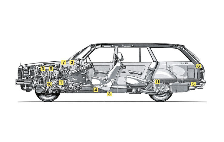 Mercedes-Benz 280 TE, YT0311, Igelbild