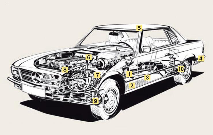 Mercedes-Benz 350-500 SLC