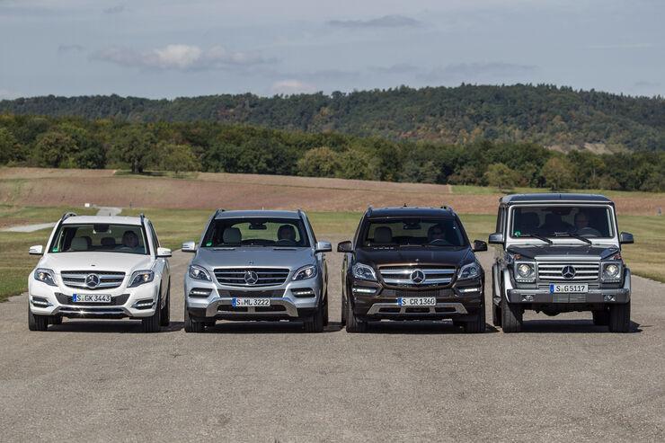Mercedes G Class Suv Wiki