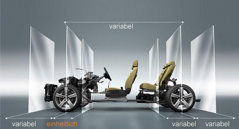 Modularer Querbaukasten, einheitliche und variable Masse
