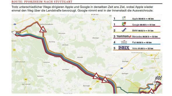 Navi Echtzeit Staudienst Verkehr Test ams 08 / 2017
